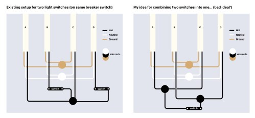 small resolution of  lutron way switch wiring diagram multiple lights on 3 position toggle switch 5 post diagram