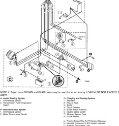 electrical systems wiring diagrams pdf oil pressure switch wiring diagram [ 960 x 1314 Pixel ]