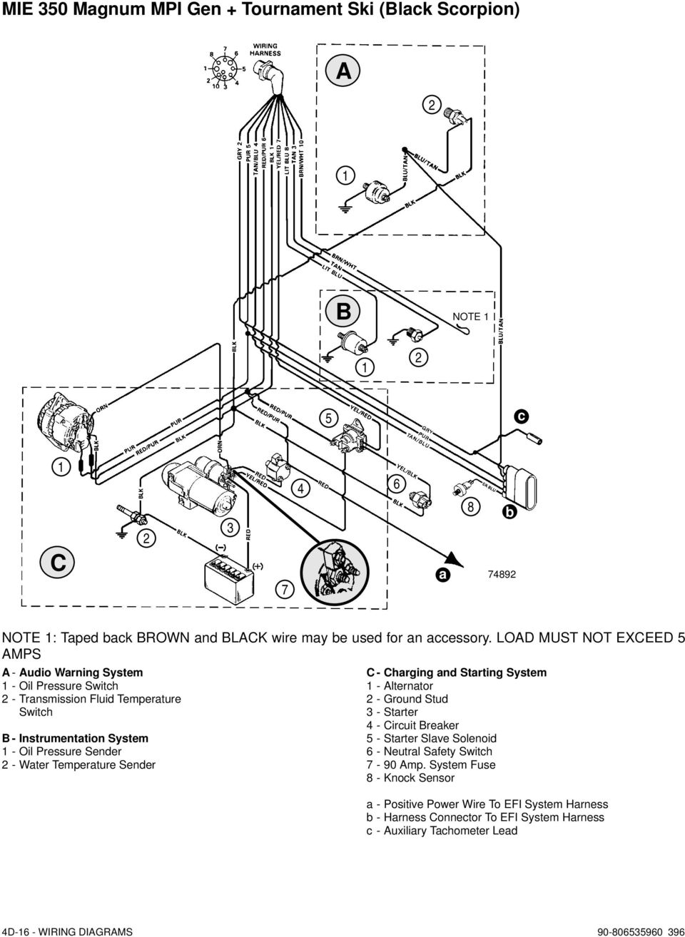 medium resolution of electrical systems wiring diagrams pdf oil pressure switch wiring diagram