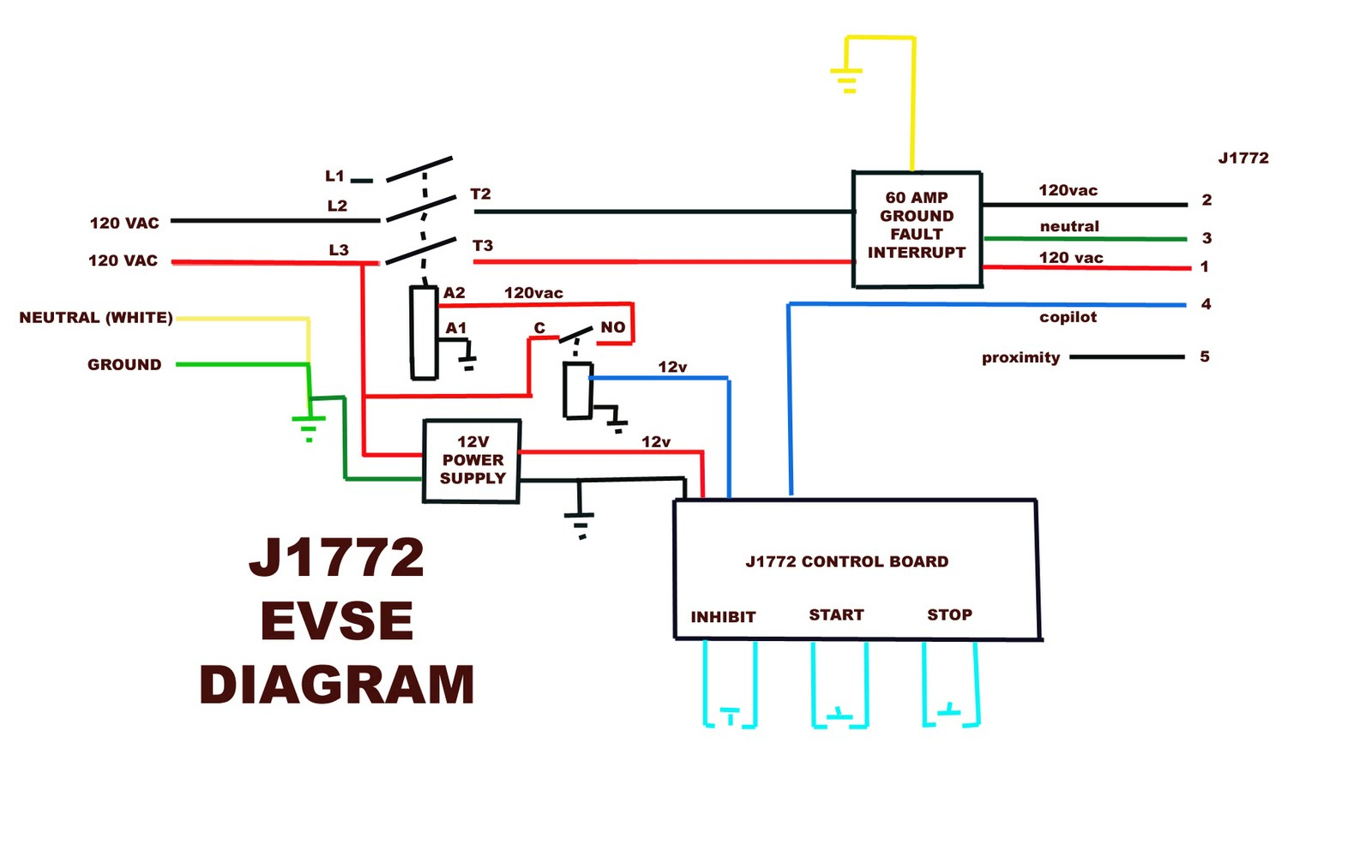 hight resolution of tundra headlight wiring diagram 4 prong rv wiring ford 7 way wiring diagram