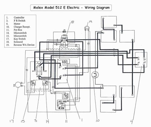 small resolution of 48 volt golf cart wiring diagram wirings diagram ez go txt golf cart 36 volt motor