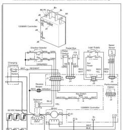 ezgo txt wiring diagram club car ds ez 36 volt buggies parts within ezgo txt wiring [ 800 x 987 Pixel ]