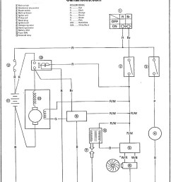 ezgo txt wiring diagram wirings diagram ezgo txt key switch wiring diagram on ezgo st350  [ 800 x 1110 Pixel ]
