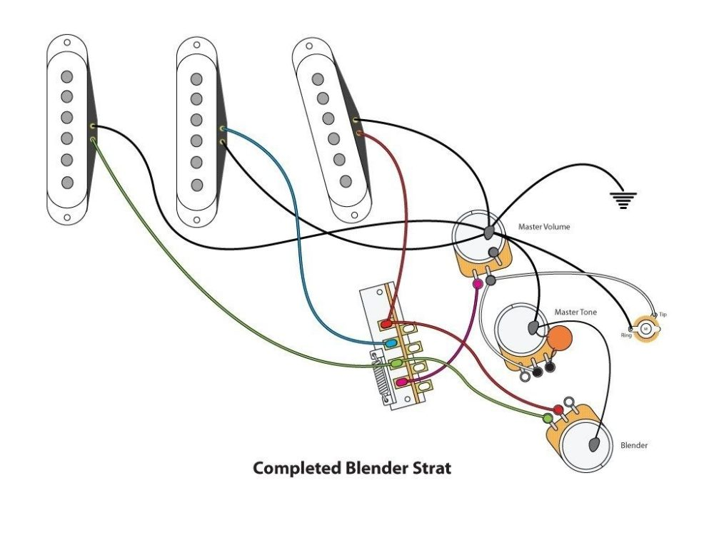 medium resolution of hss strat wiring diagram 1 volume 2 tone wirings diagram on stratocaster diagram