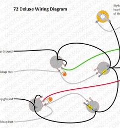 ptb wiring diagram stratocaster on gretsch wiring diagram korg wiring diagram rickenbacker wiring diagram [ 1286 x 820 Pixel ]