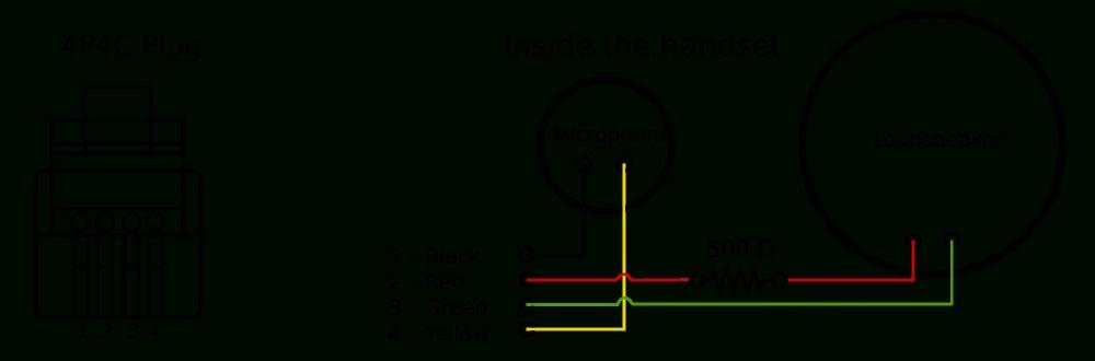 medium resolution of file rj9 handset diagram svg wikimedia commons telephone wiring diagram