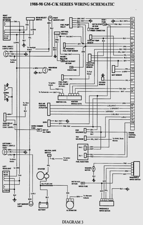 small resolution of fleetwood mallard wiring diagram wiring diagram fleetwood motorhome wiring diagram fuse