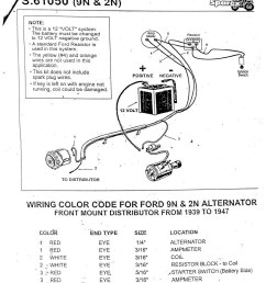 ford 2n 12 volt conversion wiring diagram wiring diagram 9n ford tractor wiring diagram [ 791 x 1024 Pixel ]