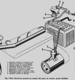 ford 8n wiring diagram 12 volt manual e books ford 8n 12 volt conversion wiring diagram [ 1361 x 930 Pixel ]