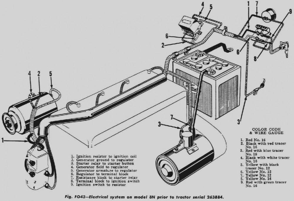 medium resolution of ford 8n wiring diagram 12 volt manual e books ford 8n 12 volt conversion wiring diagram