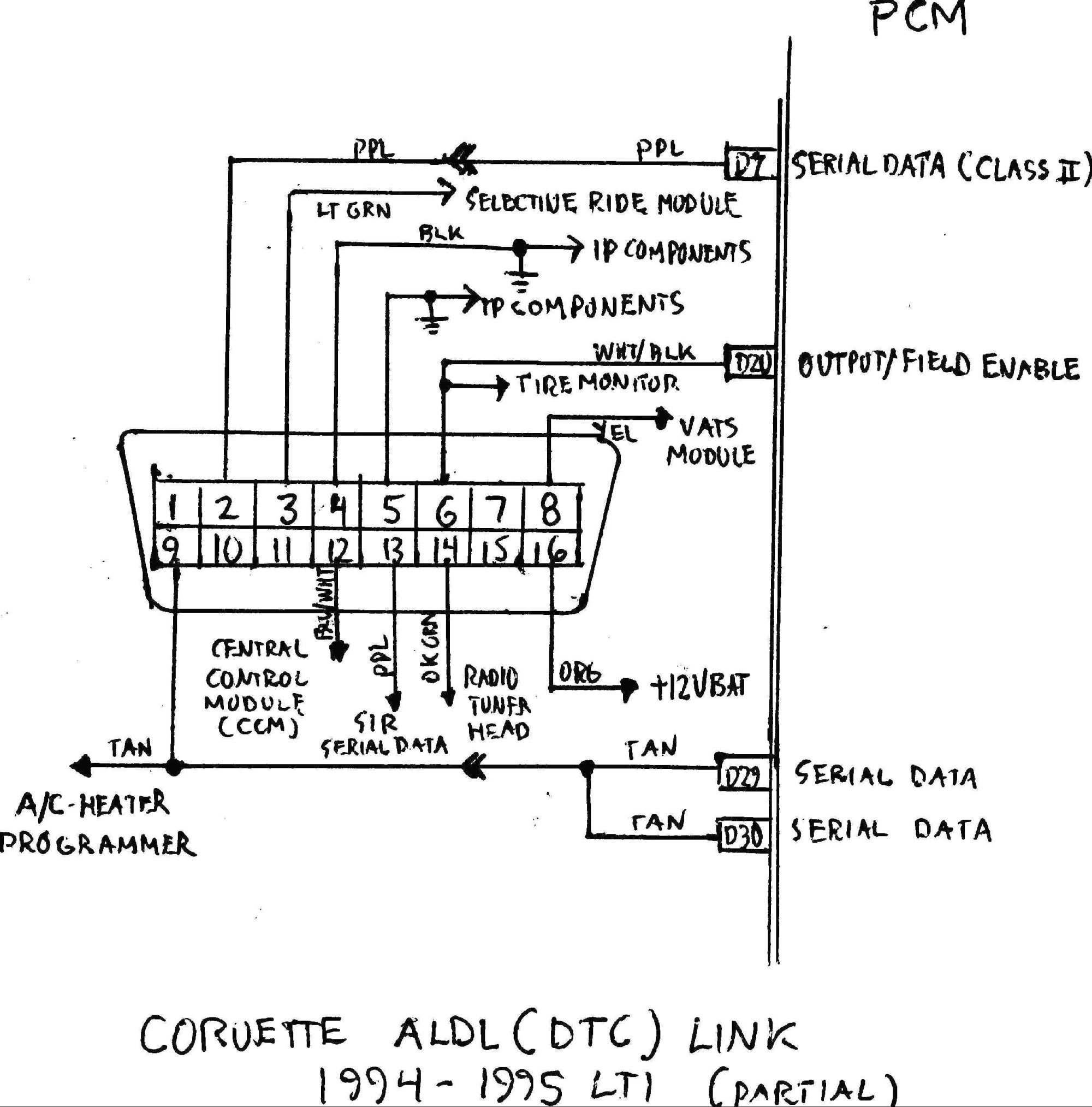hight resolution of pcm wiring diagram schematic wiring diagram datasource