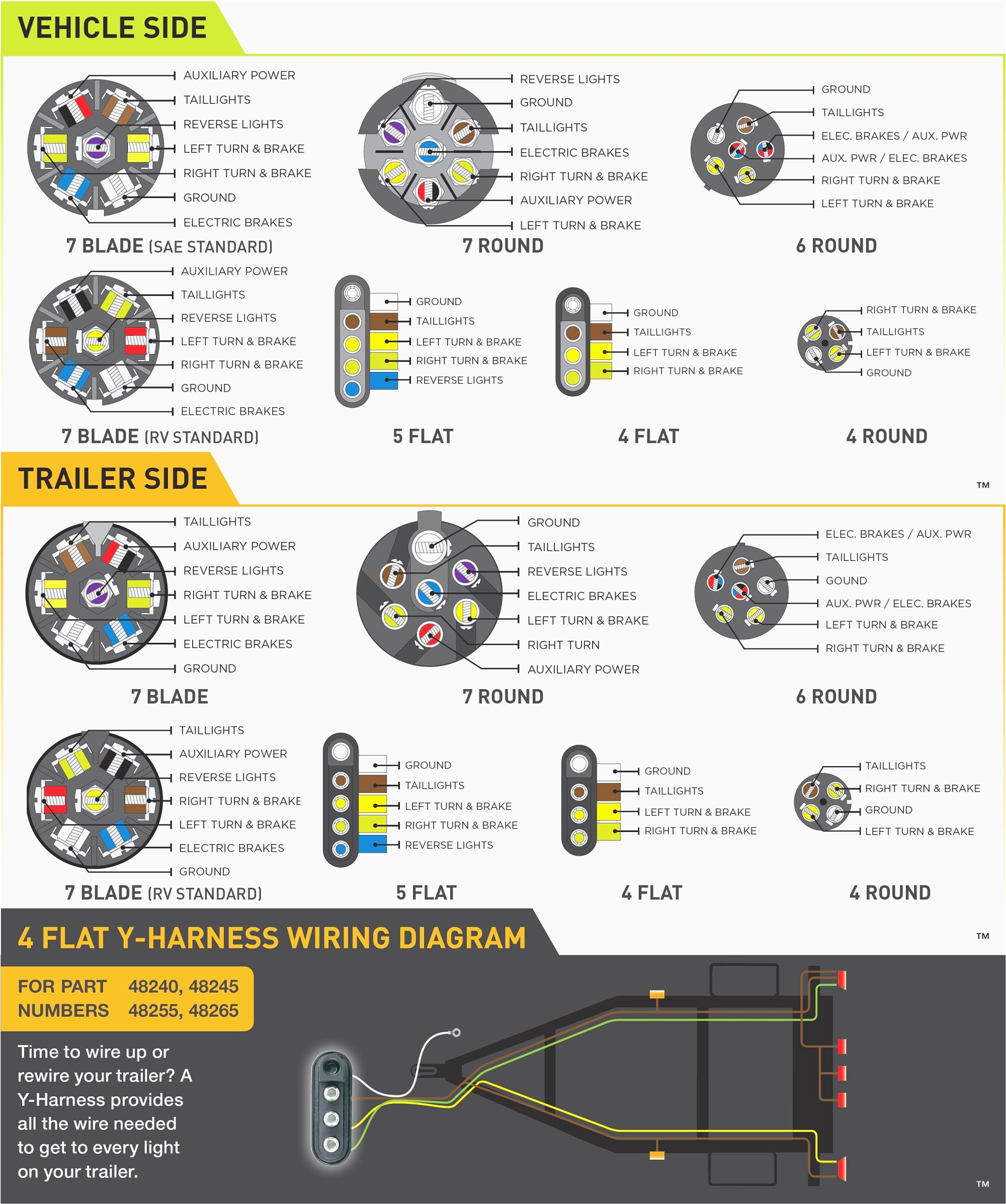 hight resolution of ford trailer wiring diagram 6 pin fresh wiring diagram 7 pin to 7 6 pin