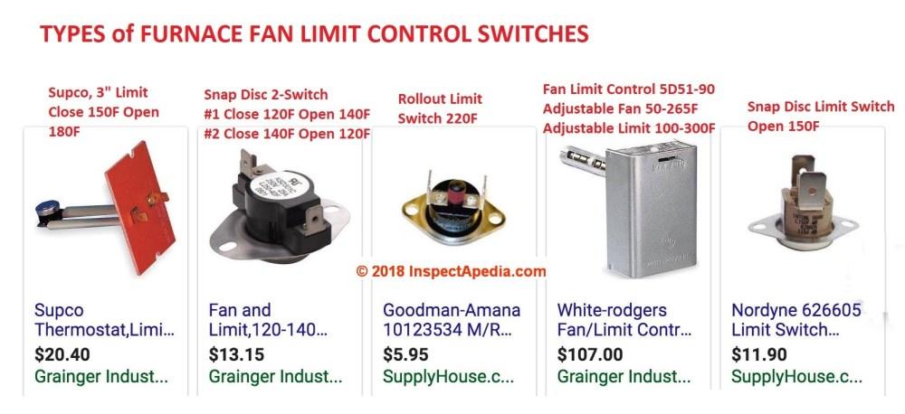 medium resolution of  plumbing diagrams furnace fan limit switch how does a fan limit switch work