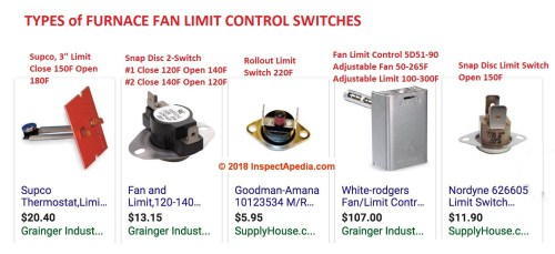 small resolution of  plumbing diagrams furnace fan limit switch how does a fan limit switch work