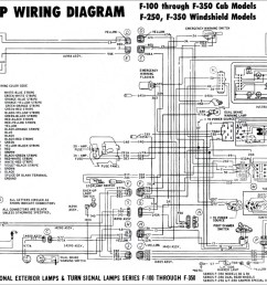 gallery 96 jeep grand cherokee radio wiring diagram factory stereo 2005 jeep grand cherokee radio wiring diagram [ 1238 x 910 Pixel ]