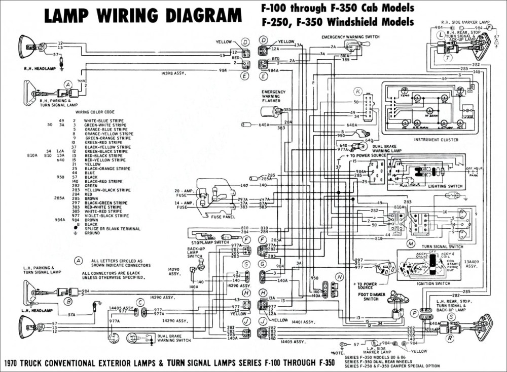 medium resolution of gallery 96 jeep grand cherokee radio wiring diagram factory stereo 2005 jeep grand cherokee radio wiring diagram