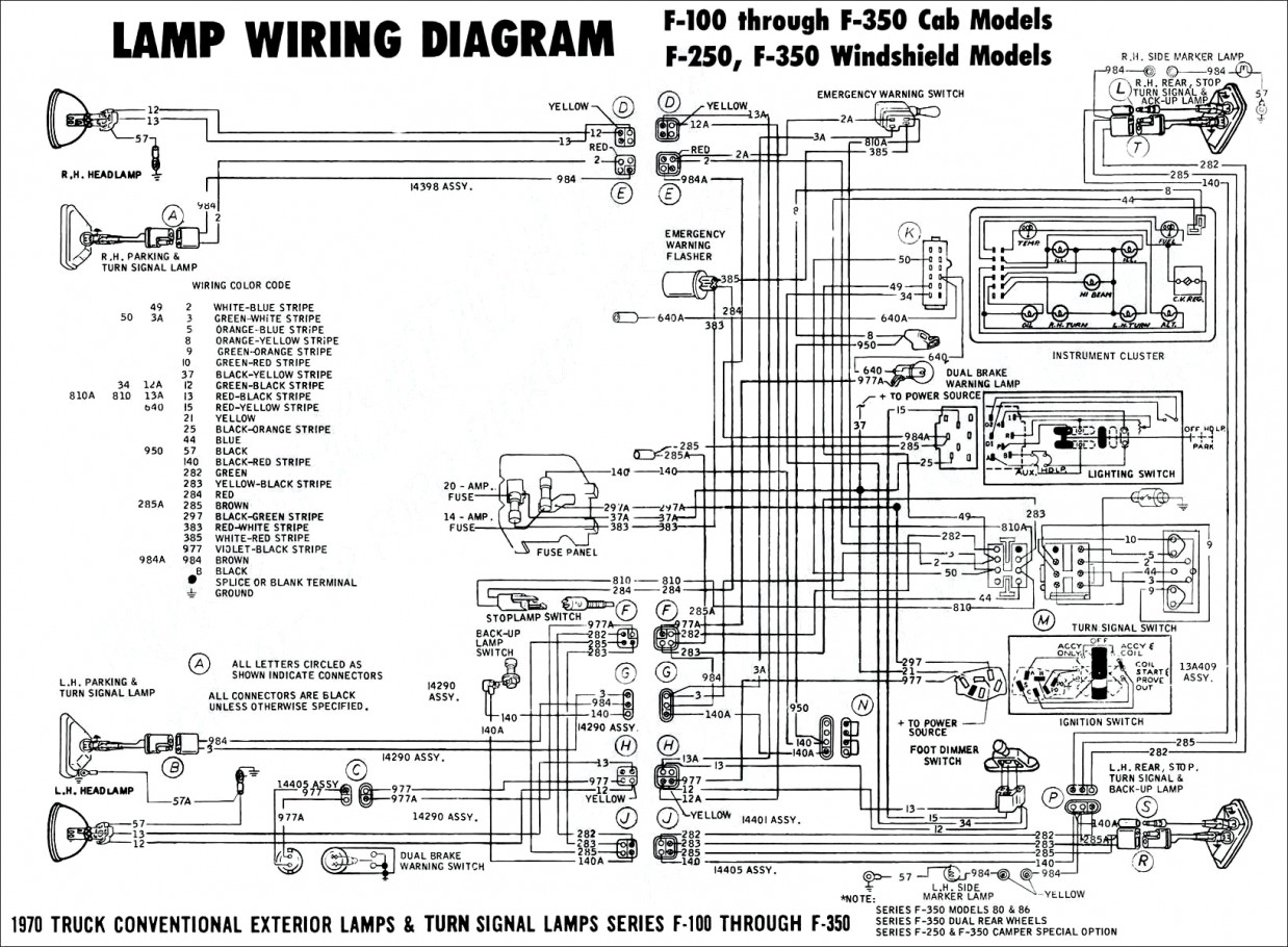 hight resolution of gallery 96 jeep grand cherokee radio wiring diagram factory stereo 2005 jeep grand cherokee radio wiring diagram