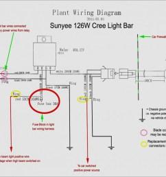 garbage disposal wiring code wiring diagram doorbell wiring diagram tutorial [ 1085 x 870 Pixel ]