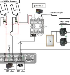 Ge Oven Wiring Diagram - basic oven wiring diagram free ... Ge Jkp Oven Wiring Diagram on