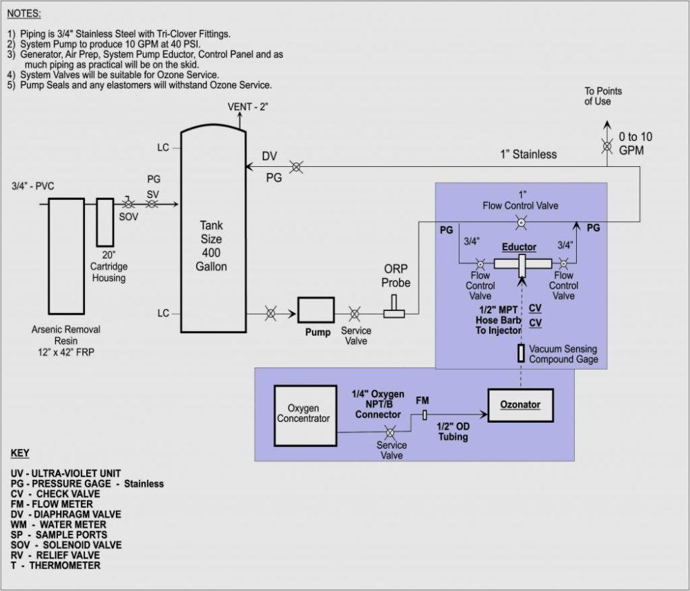 medium resolution of  manual transfer switch wiring diagram wirings diagram on generac gp5500 wiring diagram