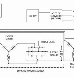 gm cs130 alternator wiring diagram electricity site [ 2693 x 1590 Pixel ]