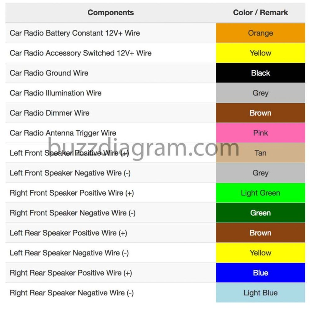 medium resolution of gmc radio wiring color code manual e books aftermarket radio wiring diagram