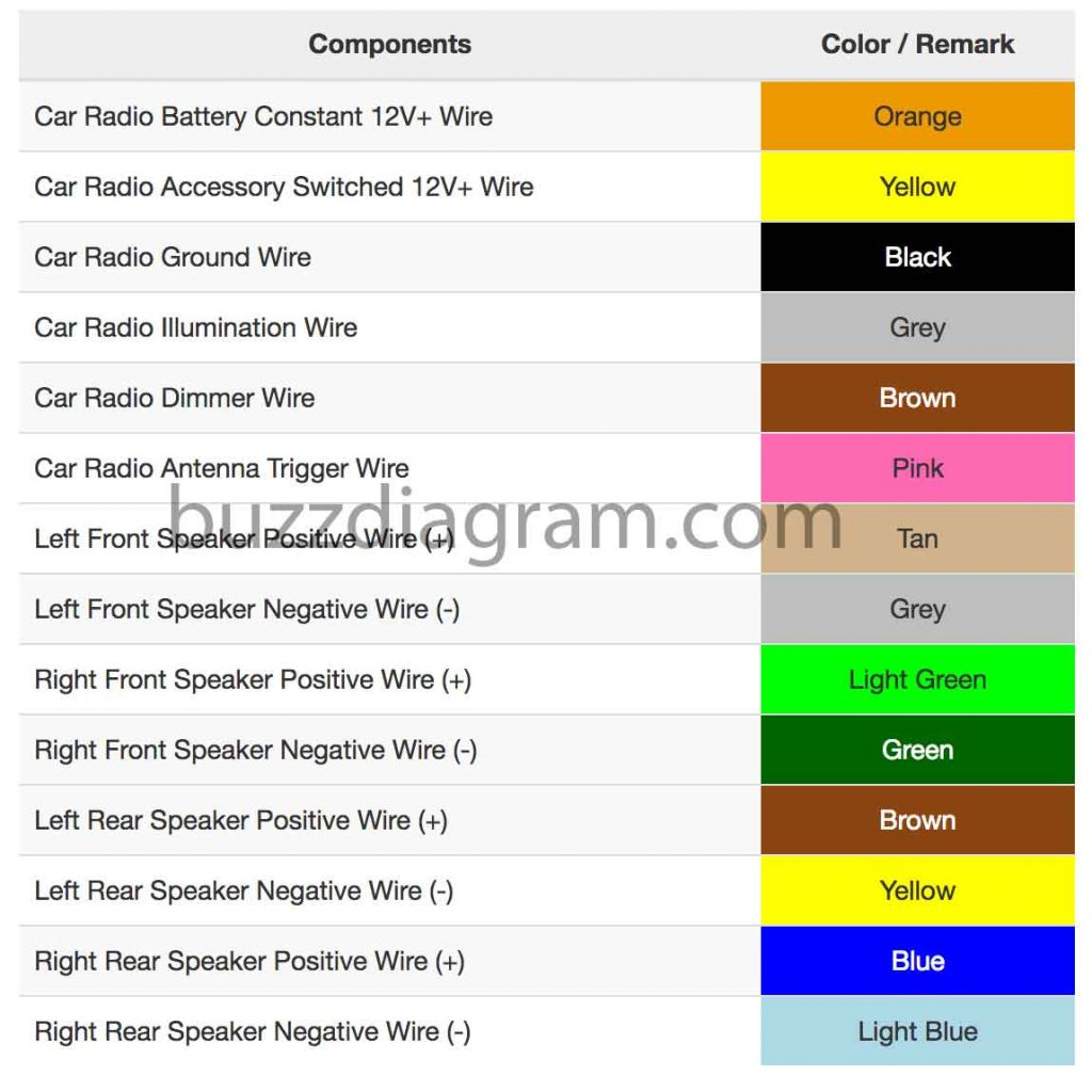 hight resolution of gmc radio wiring color code manual e books aftermarket radio wiring diagram