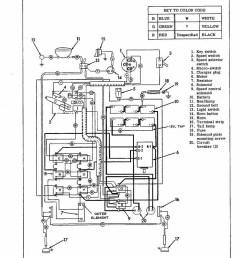 golf cart 36 volt wiring diagram 1989 ezgo wiring diagram ezgo marathon wiring diagram [ 800 x 1027 Pixel ]