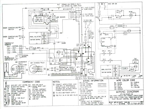 small resolution of goodman package unit wiring diagram wirings diagram typical a c wiring diagram goodman a c wiring diagram