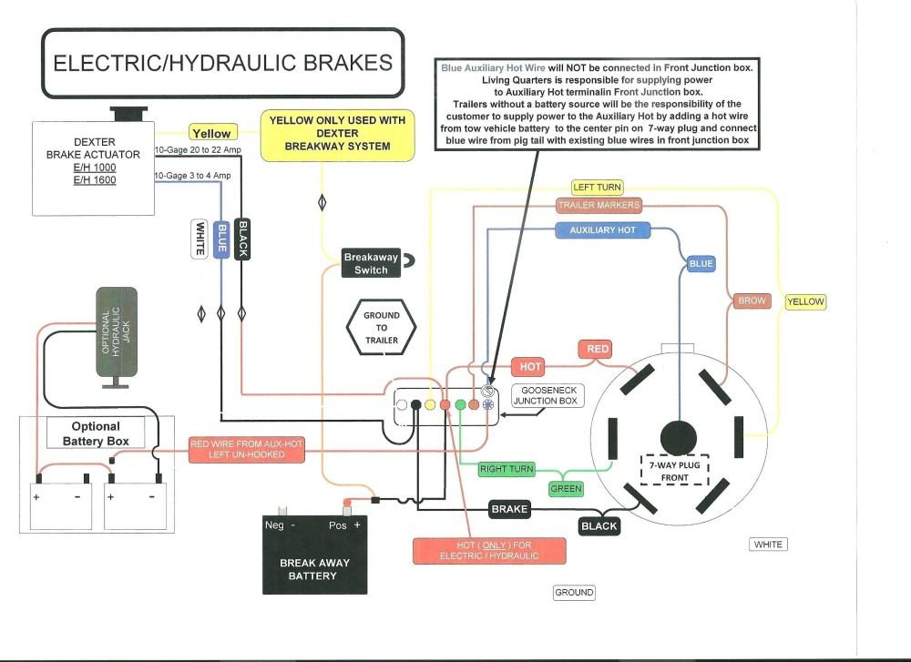 medium resolution of gooseneck trailer breakaway wiring diagram manual e books gooseneck trailer wiring diagram