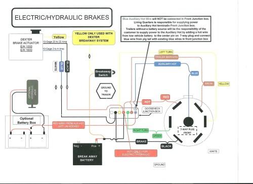 small resolution of gooseneck trailer breakaway wiring diagram manual e books gooseneck trailer wiring diagram