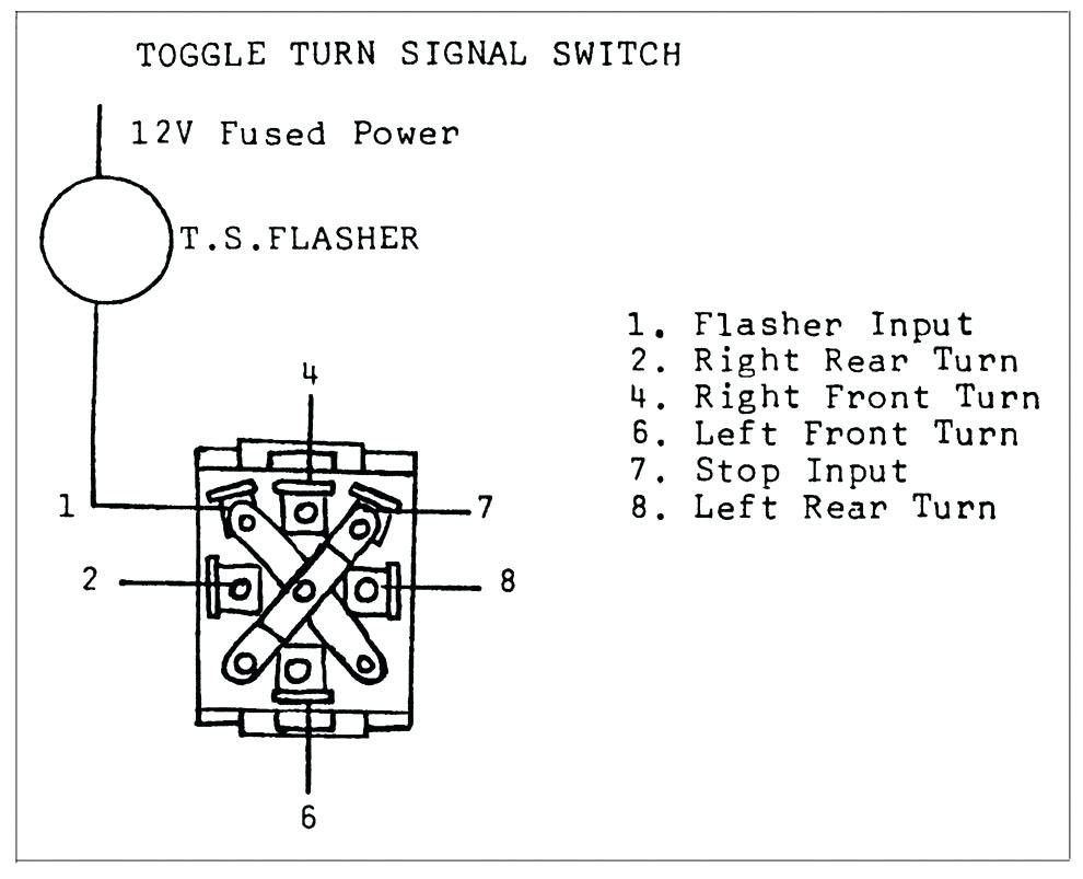 hight resolution of  grote turn signal switch wiring diagram wiring diagram universal turn signal switch wiring diagram