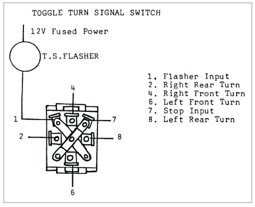 small resolution of  grote turn signal switch wiring diagram wiring diagram universal turn signal switch wiring diagram