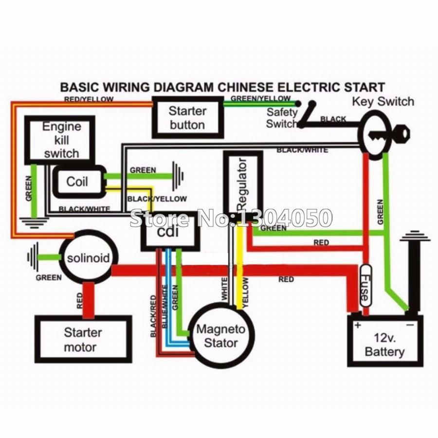 medium resolution of  gy6 cdi wiring diagram wiring diagram scooter ignition wiring diagram