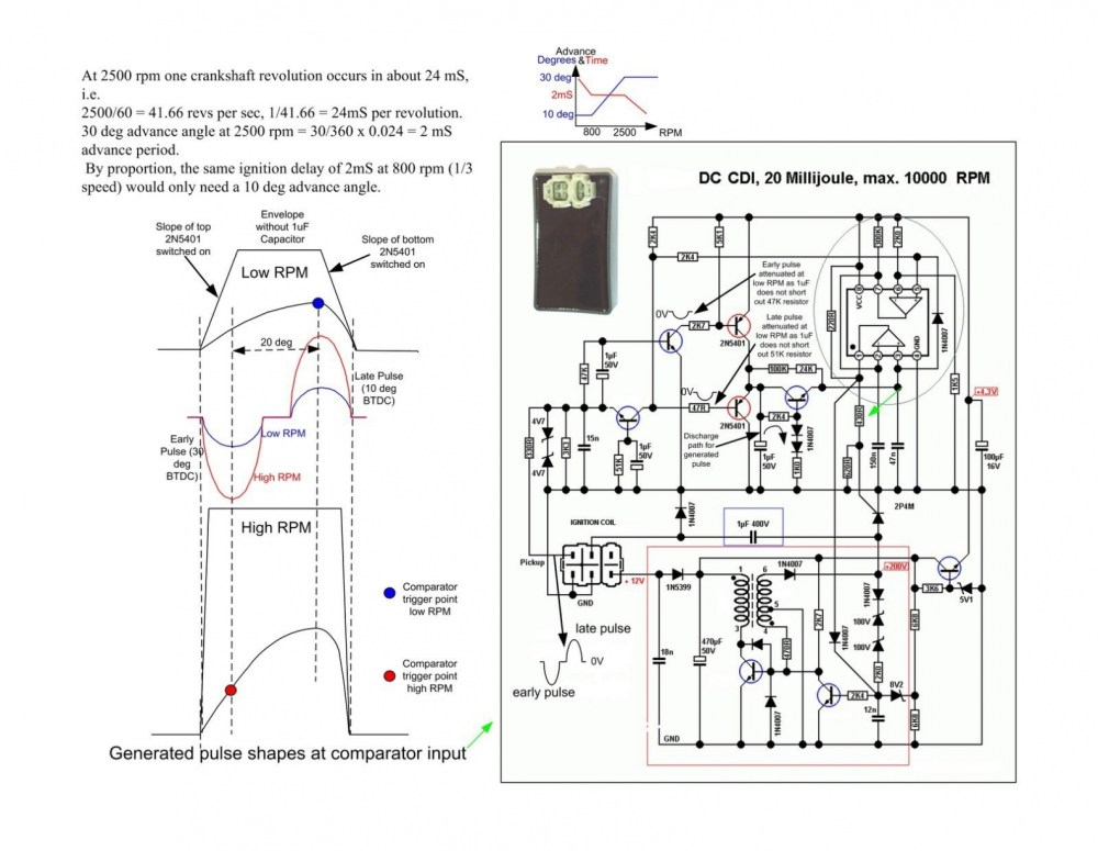 Scooter Cdi Wiring Diagram - on