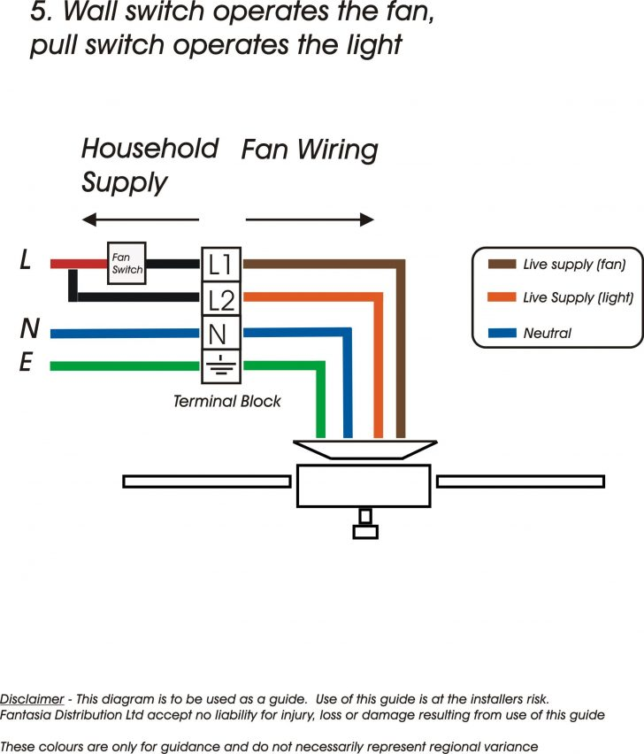 Wiring Diagram Ceiling Fan Reverse Switch