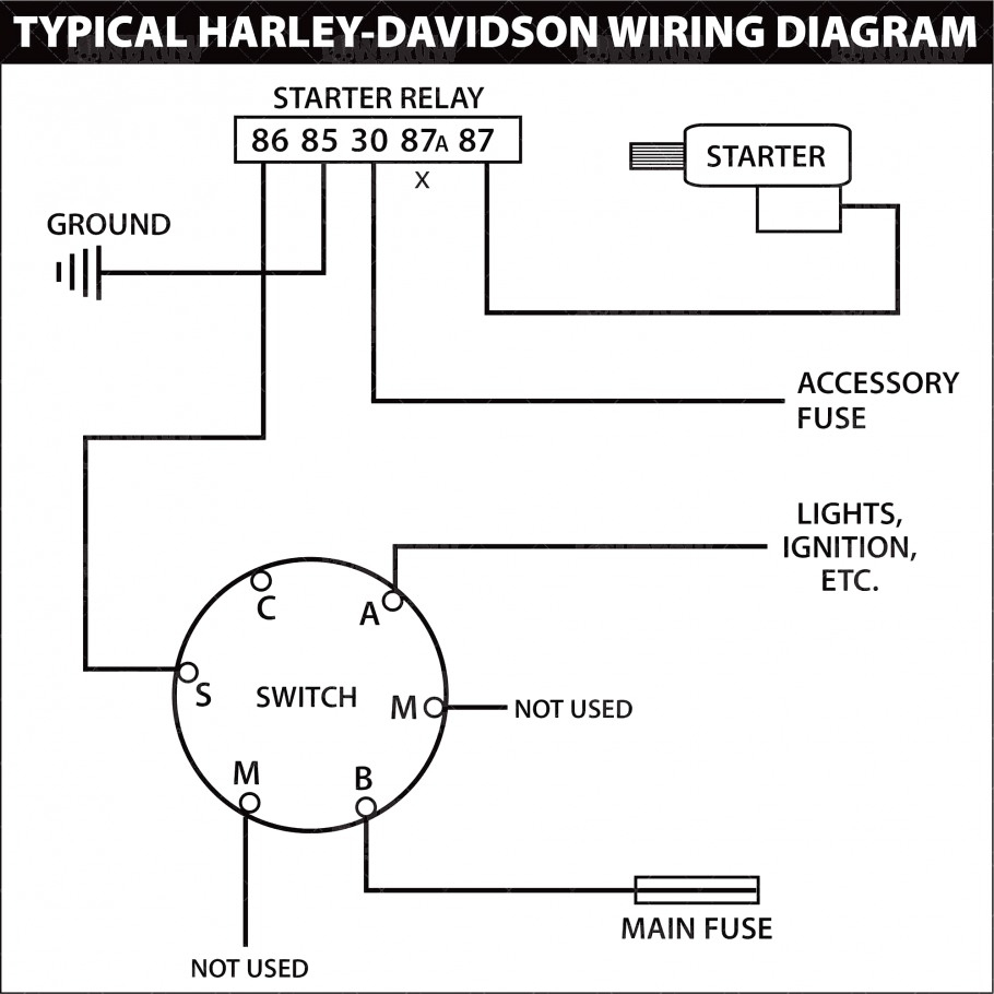 hight resolution of harley 6 pole ignition switch wiring diagram wiring diagram harley davidson ignition switch wiring diagram