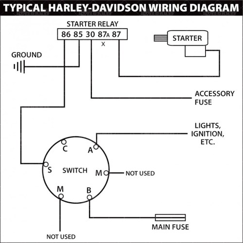 small resolution of harley 6 pole ignition switch wiring diagram wiring diagram harley davidson ignition switch wiring diagram