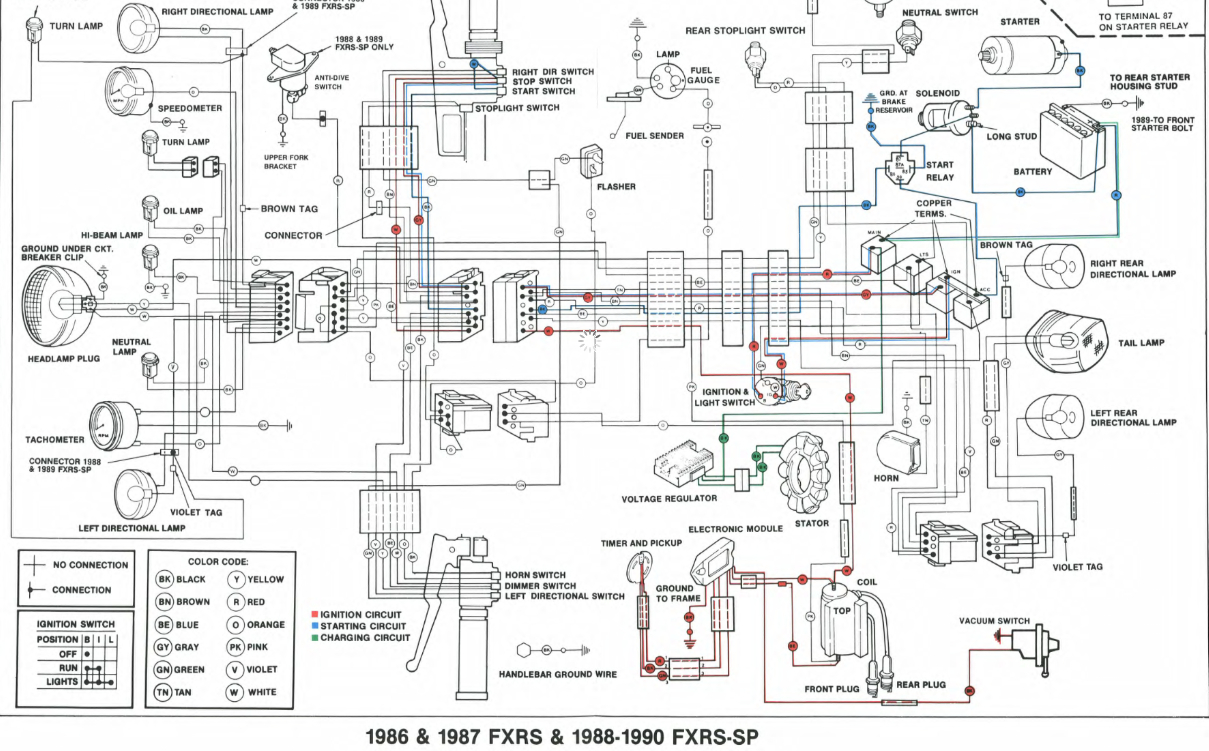 hight resolution of harley davidson fxr wiring diagram schematic diagram harley davidson wiring diagram