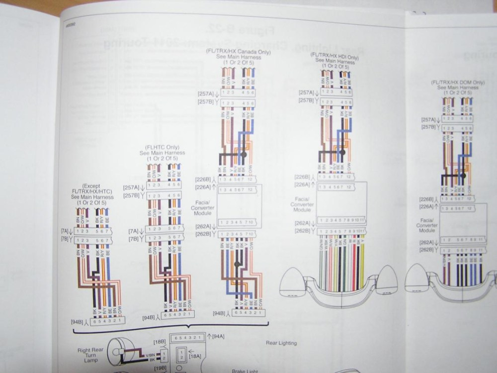 medium resolution of harley davidson street glide wiring diagram today wiring diagram harley davidson tail light wiring diagram