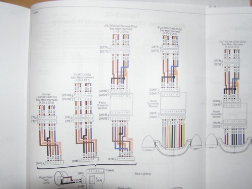 small resolution of harley davidson street glide wiring diagram today wiring diagram harley davidson tail light wiring diagram