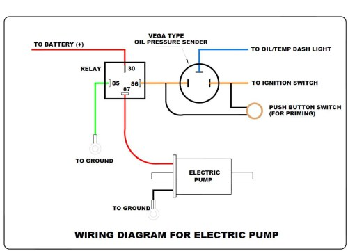 small resolution of harley oil pressure gauge wiring diagram free download wiring harley oil pressure gauge wiring diagram free download