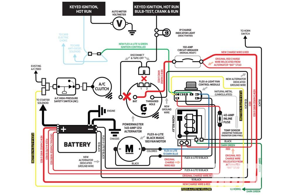 medium resolution of heat rod wiring diagram wiring diagram explained johnson outboard starter solenoid wiring diagram