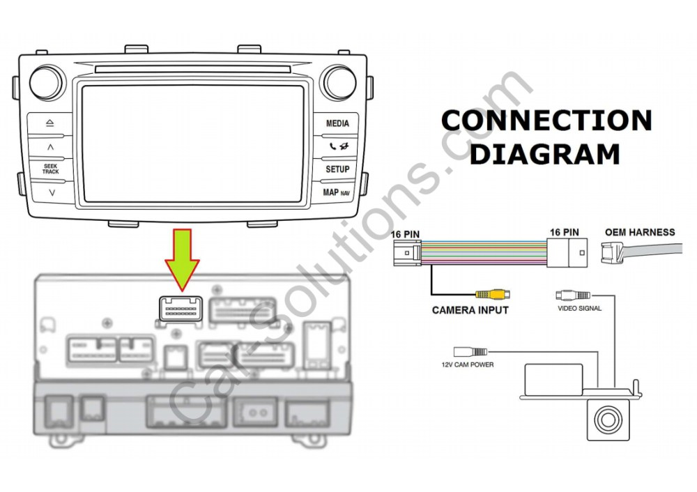 medium resolution of hilux reverse camera wiring diagram wiring diagram toyotahilux reverse camera wiring diagram wiring diagram u2013