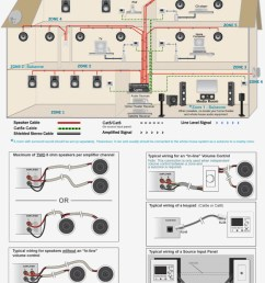 home sound systems wiring manual e books whole house audio system wiring diagram [ 824 x 970 Pixel ]