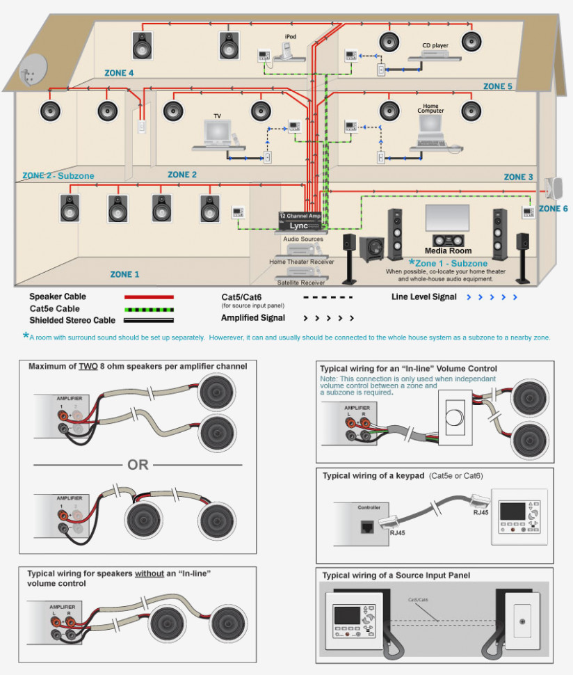 hight resolution of  home sound systems wiring manual e books whole house audio system wiring diagram