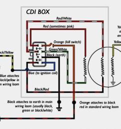 honda cdi box wiring wiring diagram 6 pin cdi wiring diagram [ 1942 x 840 Pixel ]