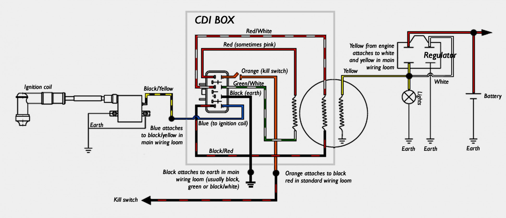 Honda Cr 125 Cdi Ignition System Wiring Schematic - what is