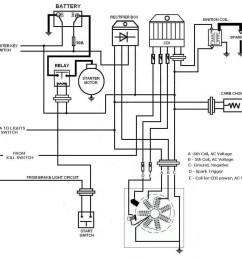 honda ruckus 50cc wiring diagram wiring diagram honda ruckus wiring diagram [ 1024 x 962 Pixel ]