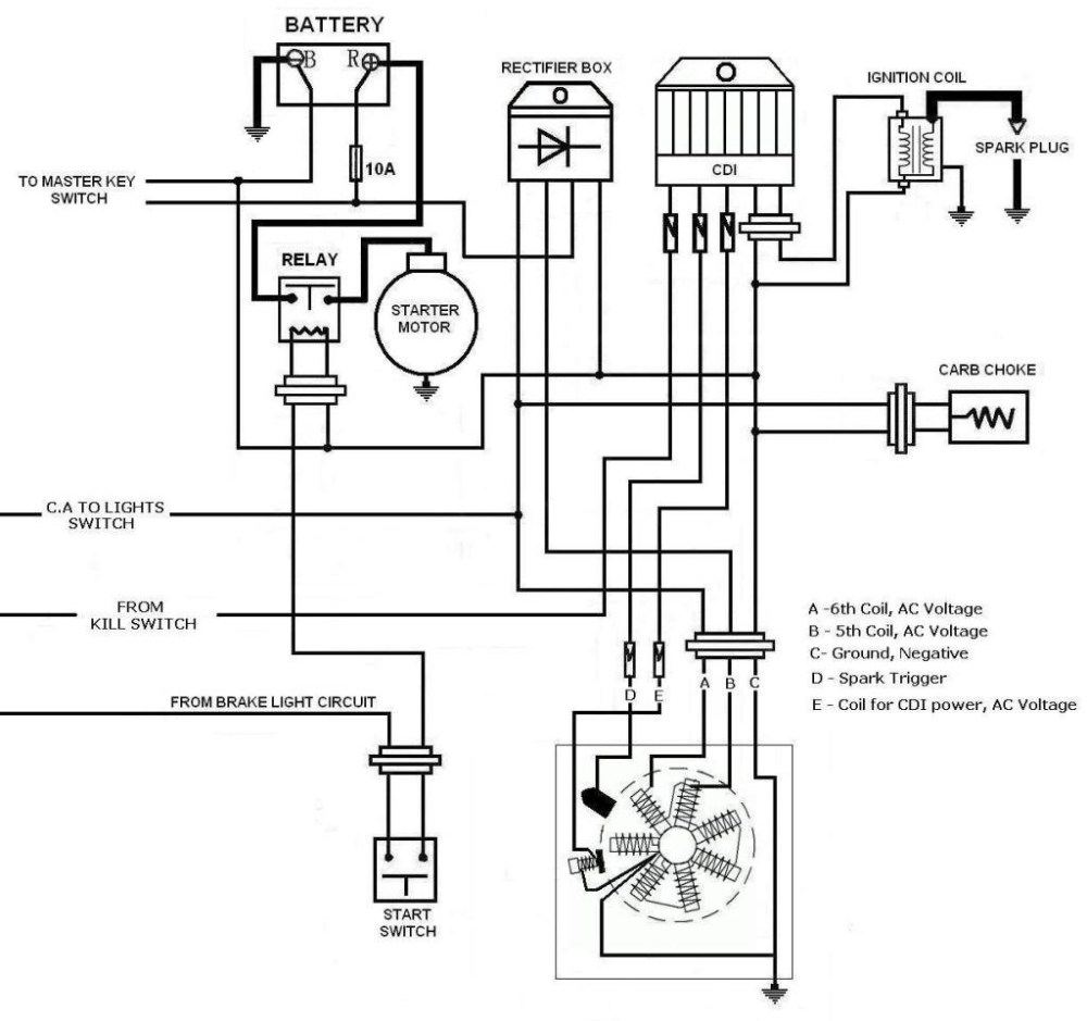 medium resolution of honda ruckus 50cc wiring diagram wiring diagram honda ruckus wiring diagram